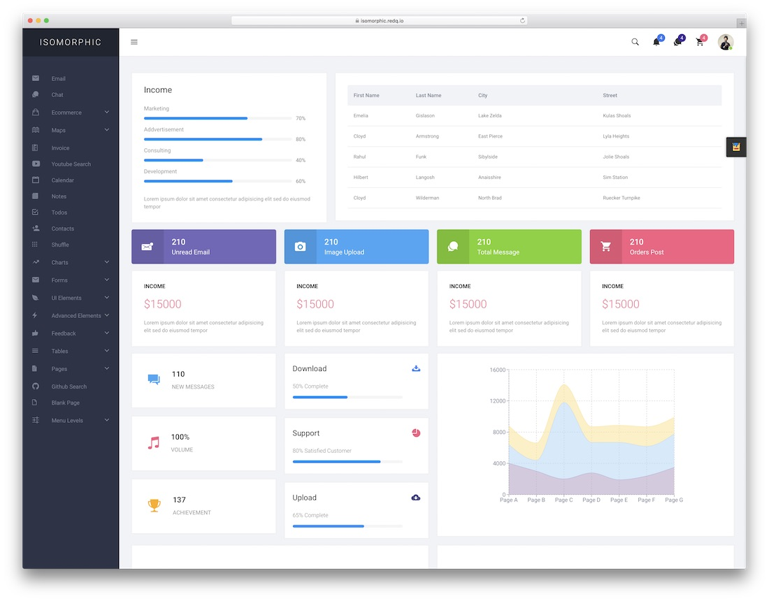 Best React Dashboard Templates For Killer Applications