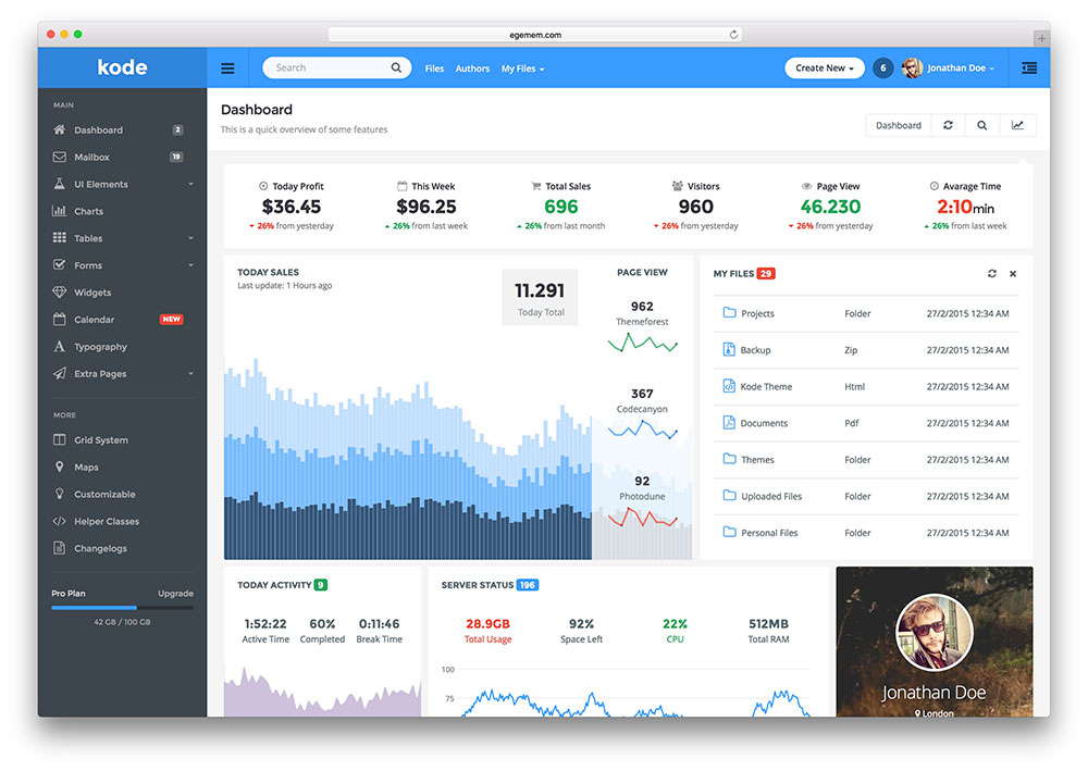 kode-simple-admin-dashboard-html-css-template