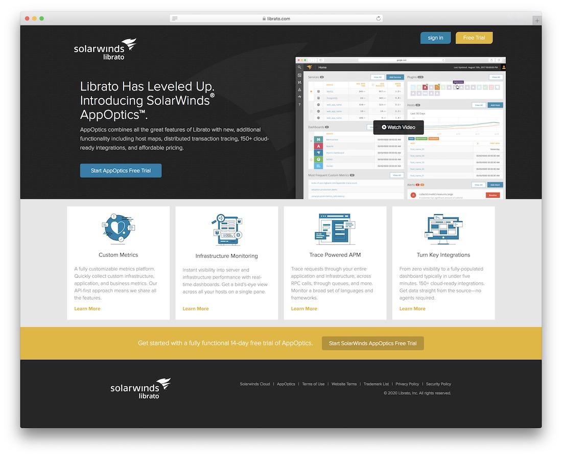 librato monitoring tool