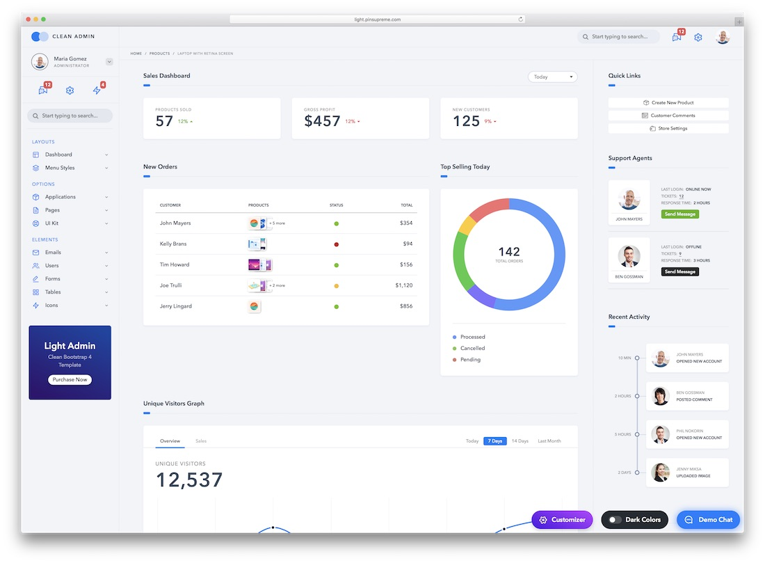 light admin template
