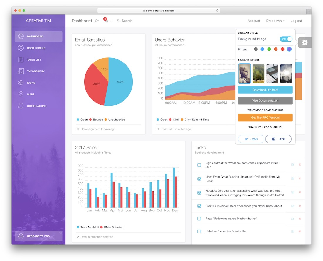 light bootstrap dashboard free admin template