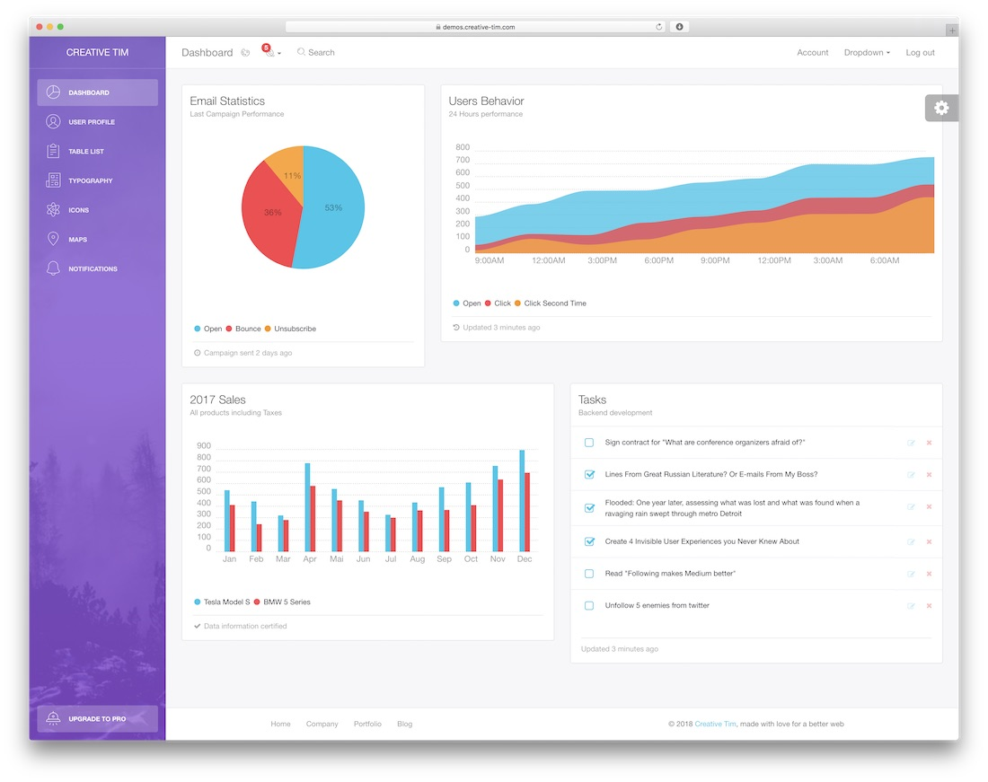 light bootstrap free html5 admin dashboard template