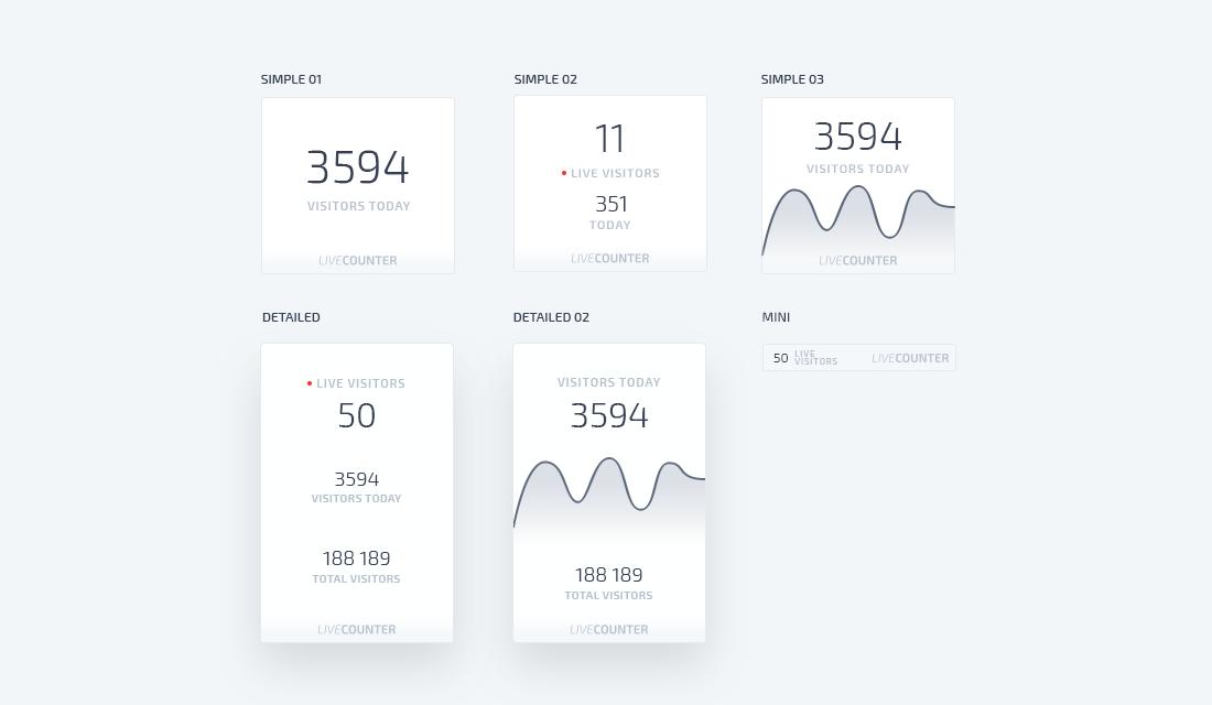 Functional WordPress Visitor Counter Plugin
