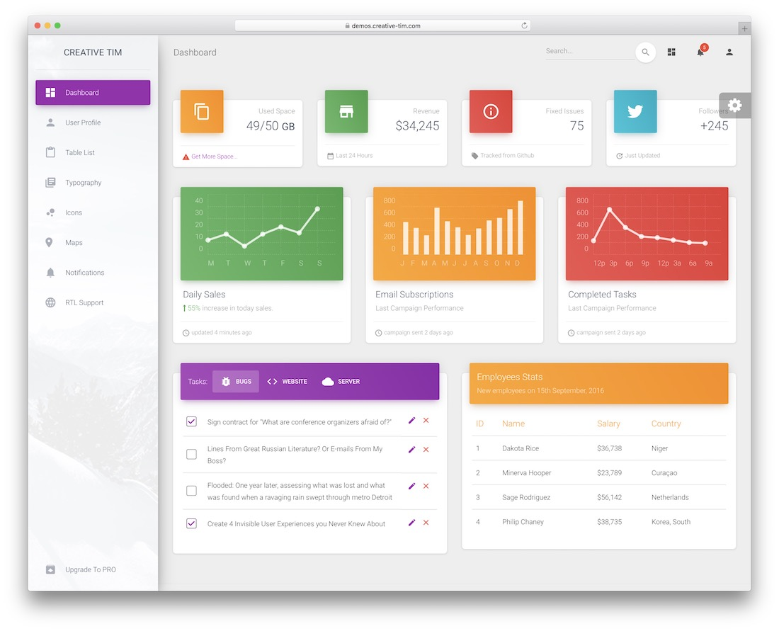 material dashboard free template