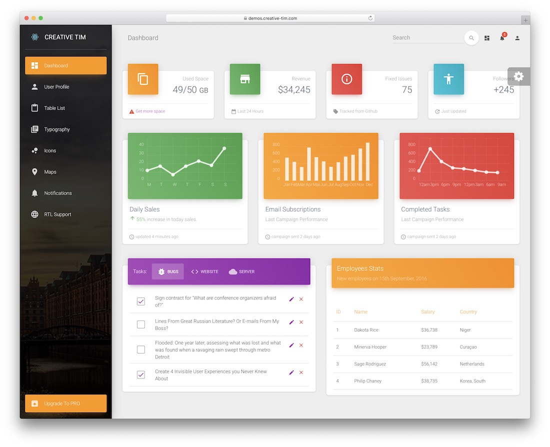 material dashboard free