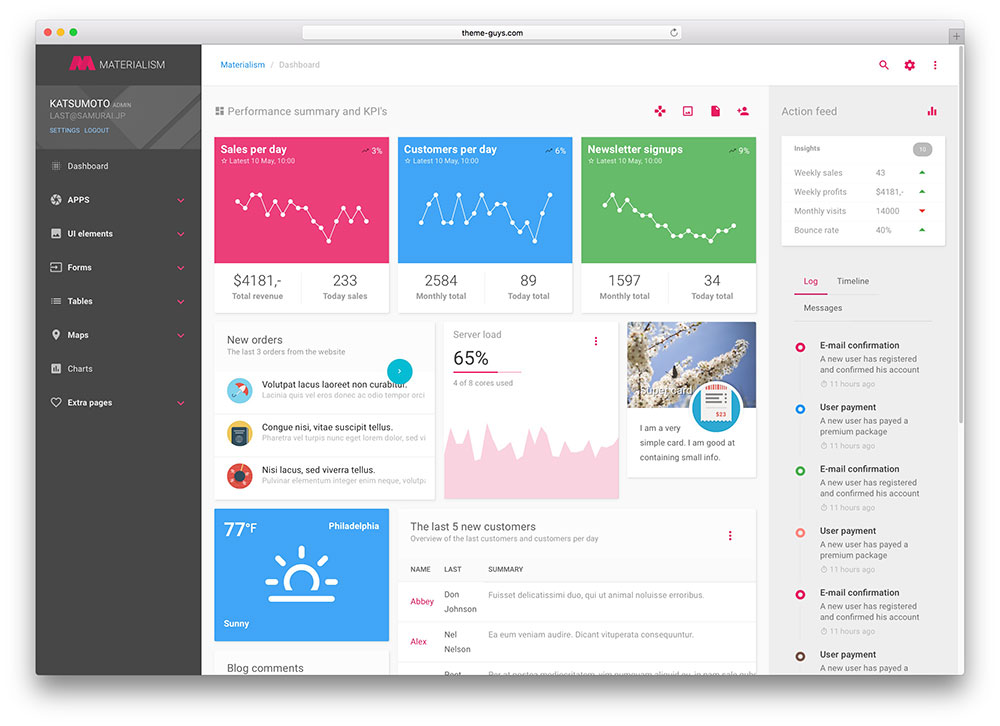 materialism-angularjs-admin-webapp-template
