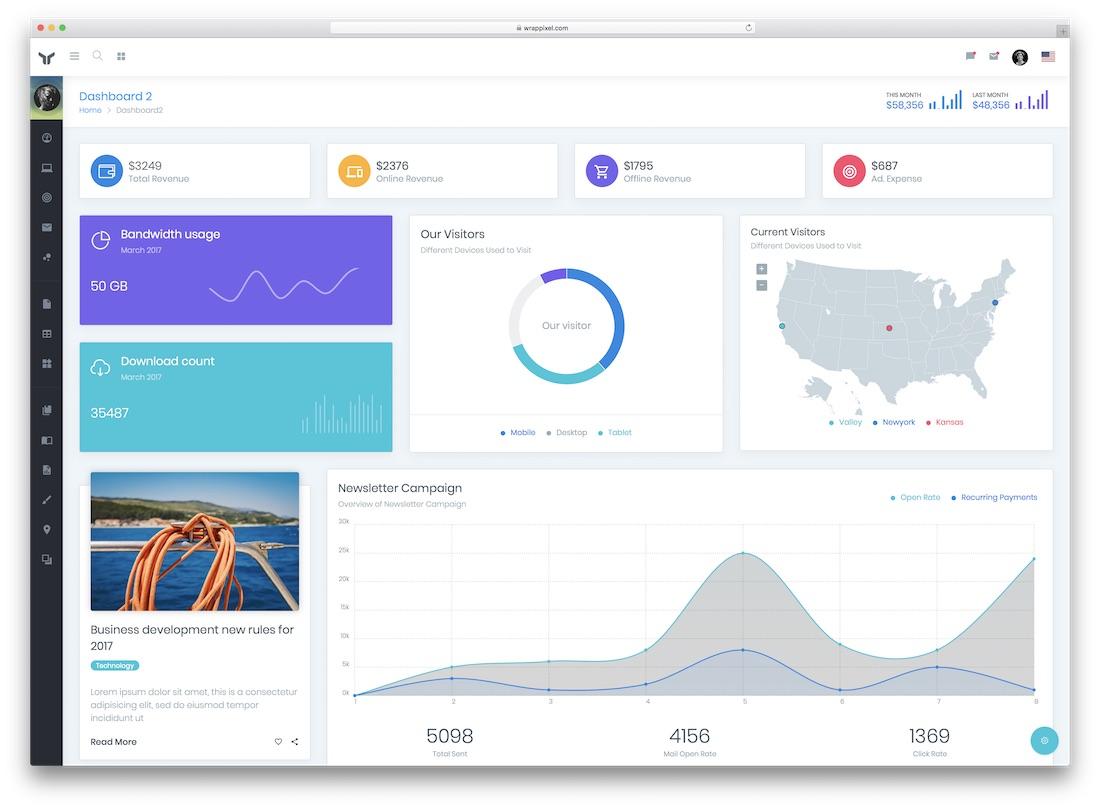 29 Best Material Design HTML5/CSS3 Admin Templates 2019 - Colorlib