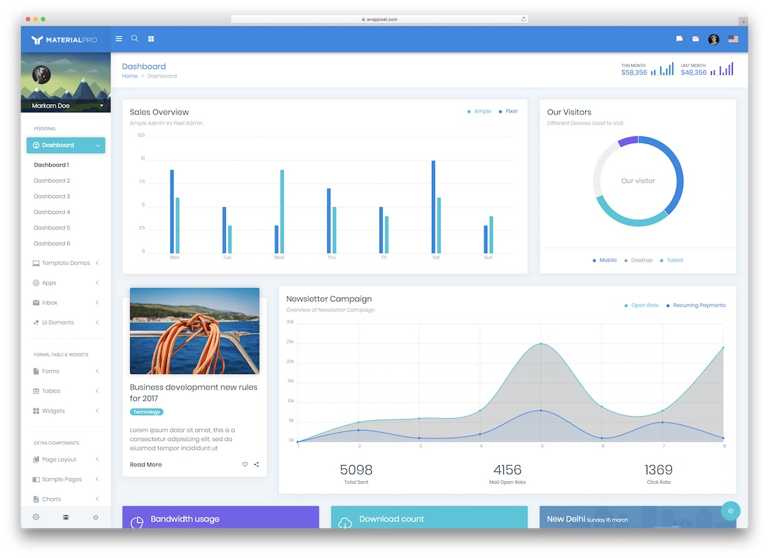 23 best angularjs admin dashboard templates 2018 colorlib materialpro angularjs admin template flashek Choice Image