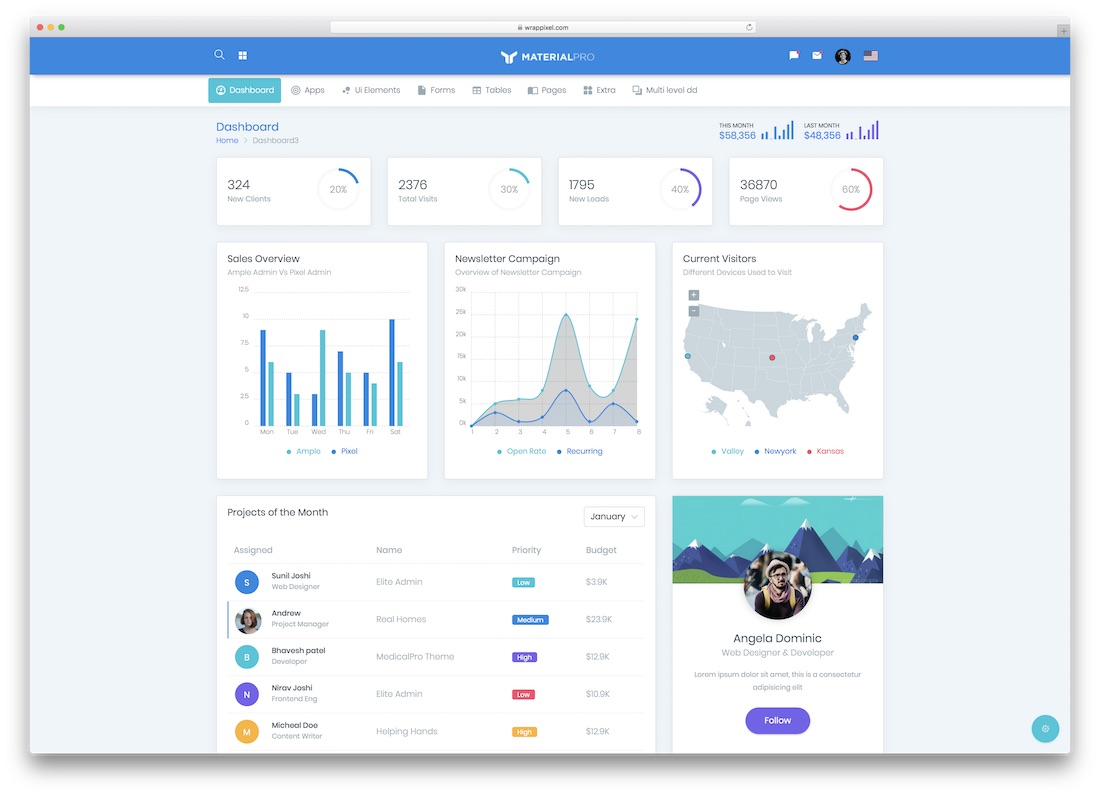 Angularjs Website Template Free Download from colorlib.com