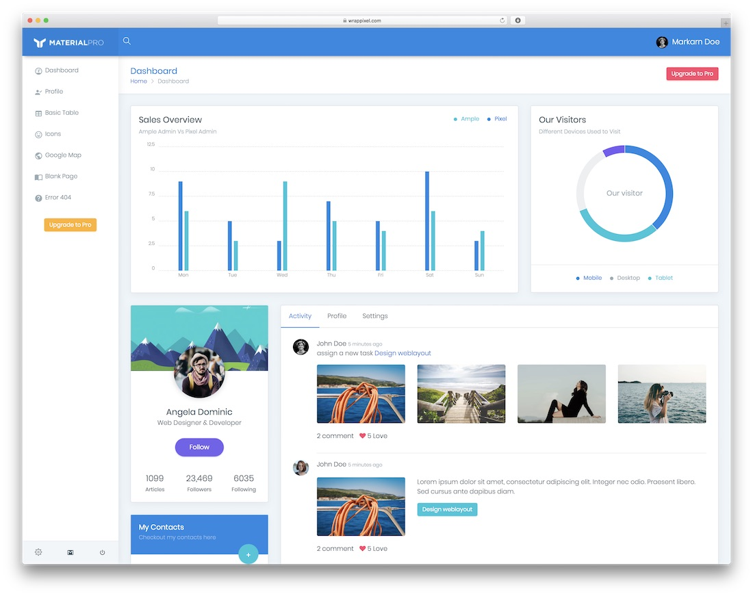 materialpro lite free dashboard template