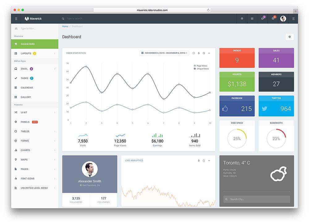 maverick-creative-angular-admin-site-template