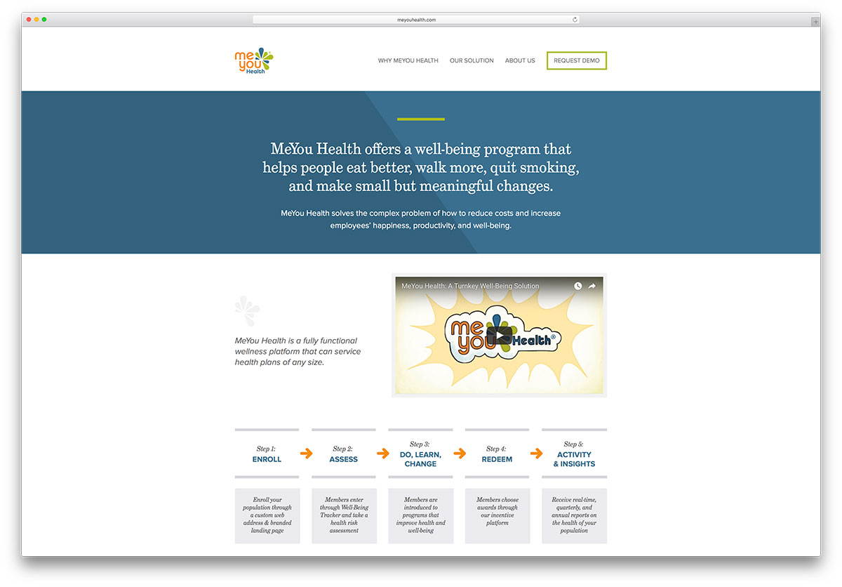 meyouhealth-health-website-using-squarespace