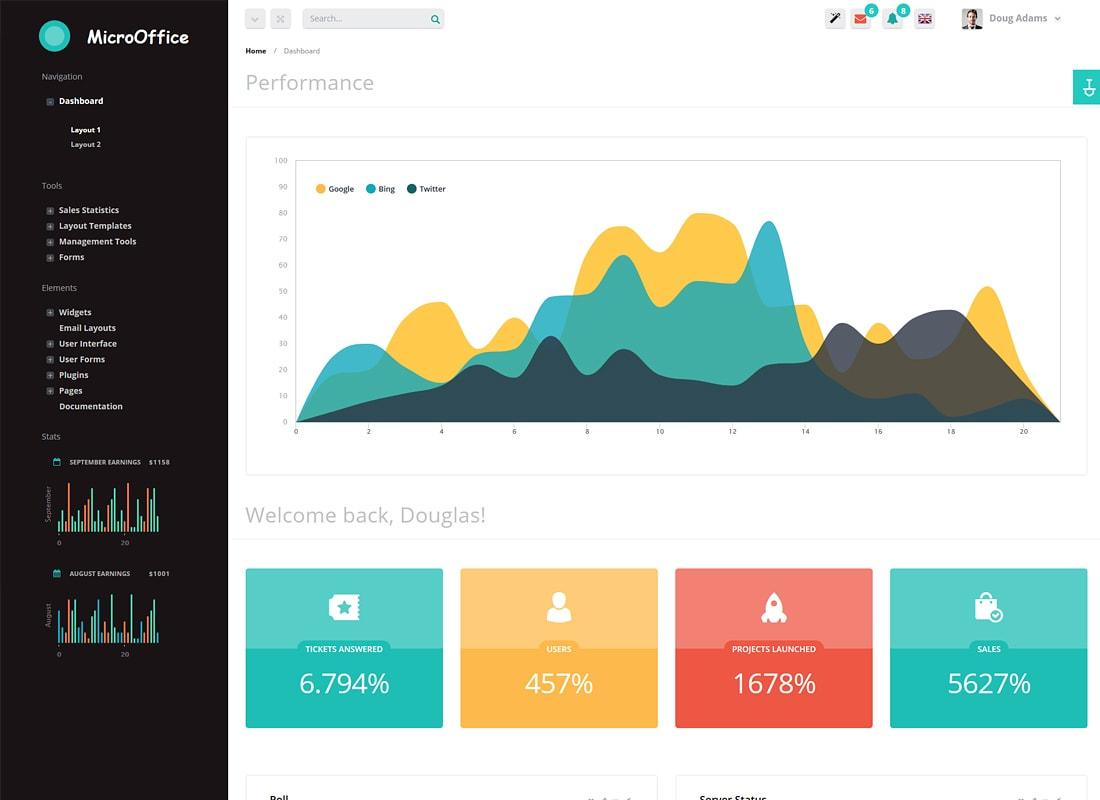Micro Office | HTML Admin Template