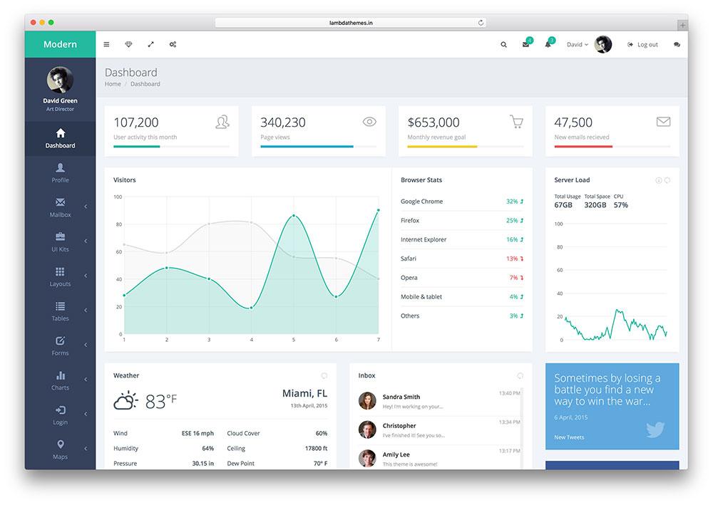 modern-html5-admin-dashbord-web-app-template