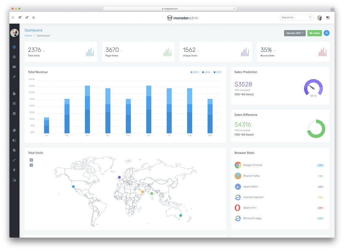 monster bootstrap admin template