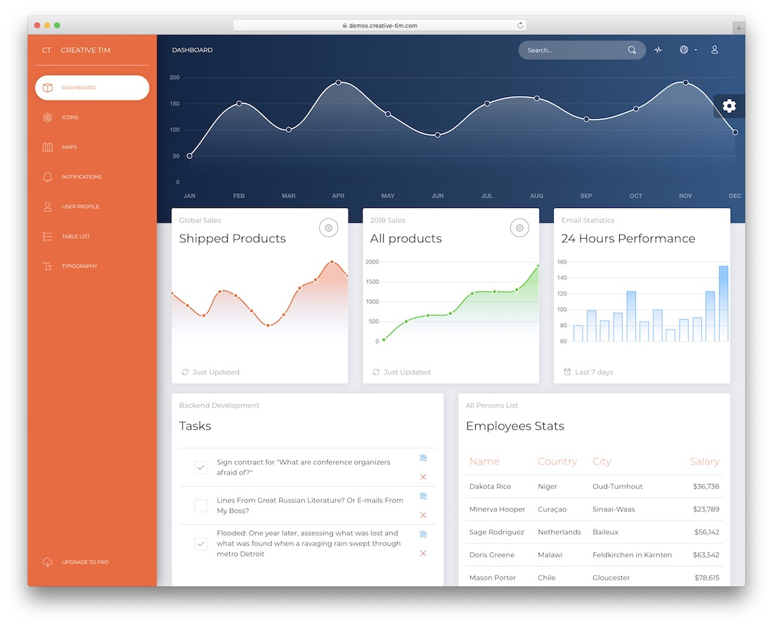 now ui dashboard free bootstrap admin template