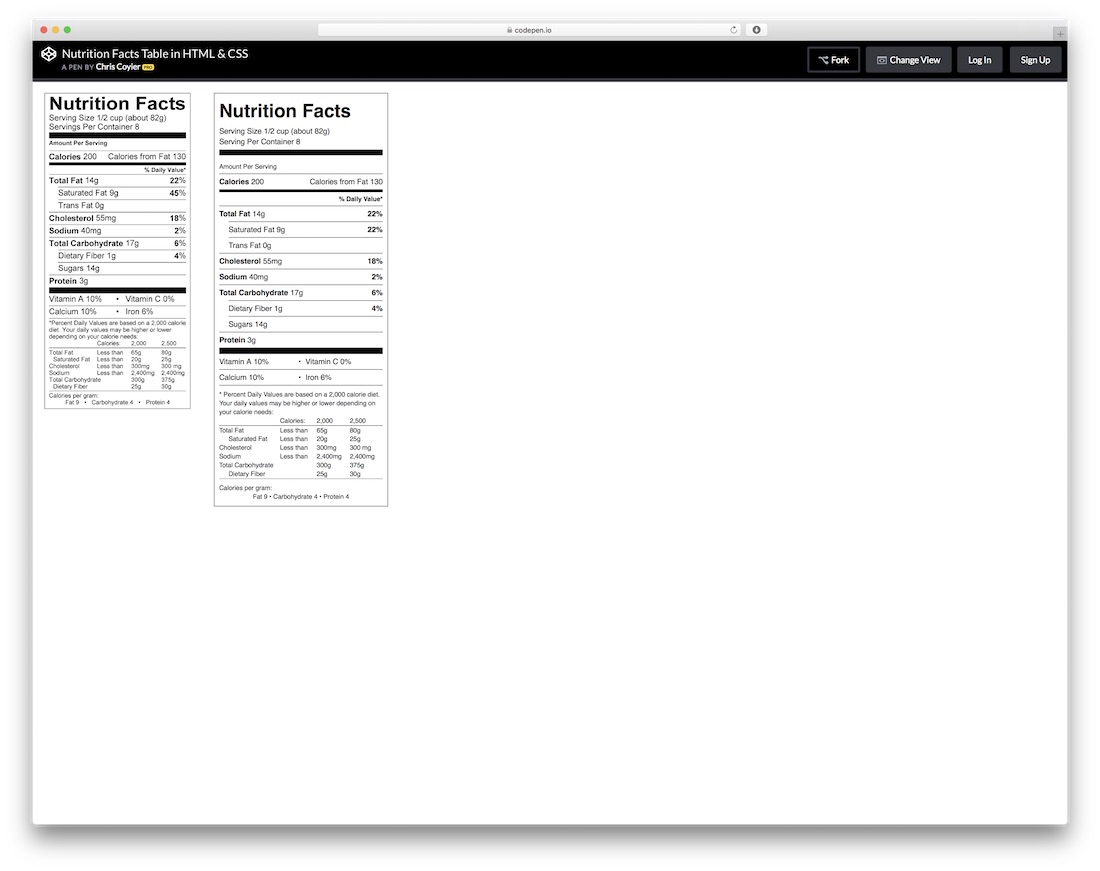 nutrition facts table in html and css