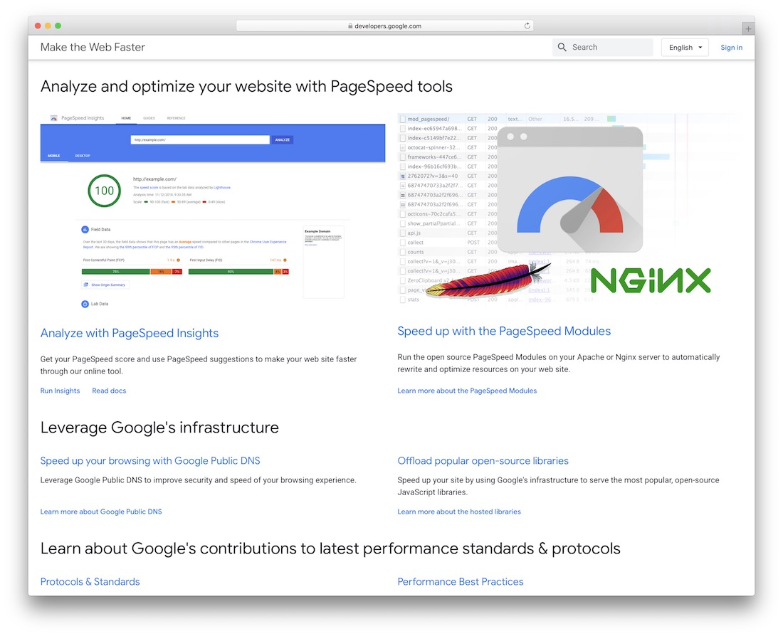 pagespeed website performance optimization tool