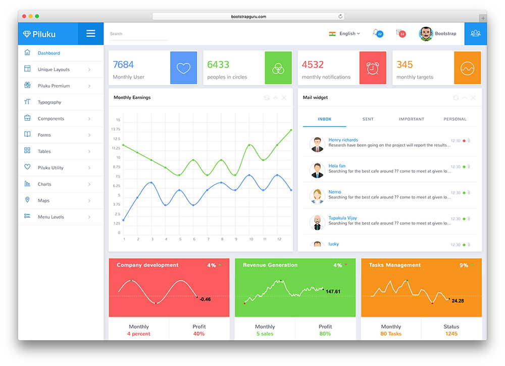 15 best responsive angularjs admin templates 2016 colorlib piluku minimal angular web app admin template pronofoot35fo Image collections