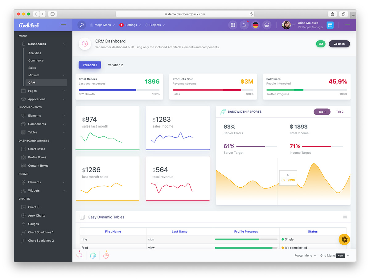 10 Best React Admin Dashboard Templates To Create Amazing User Interfaces 2020