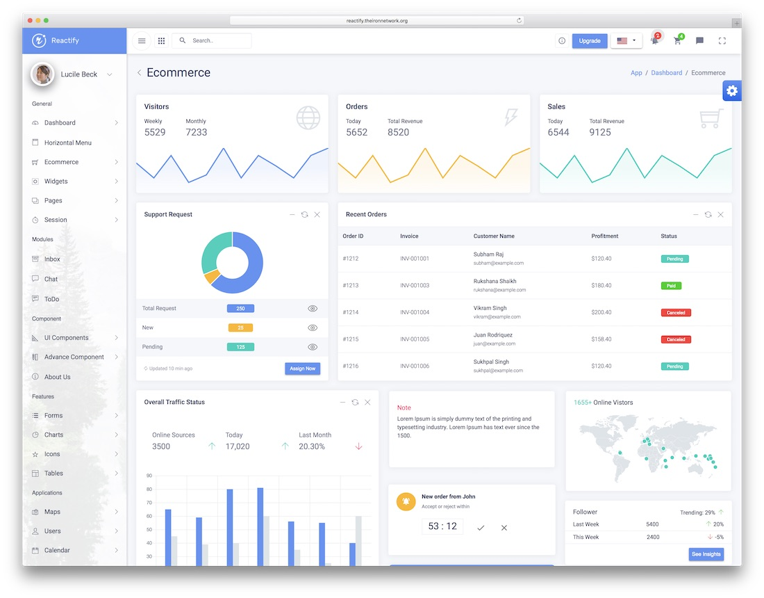 19 best react dashboard templates for killer applications 2018