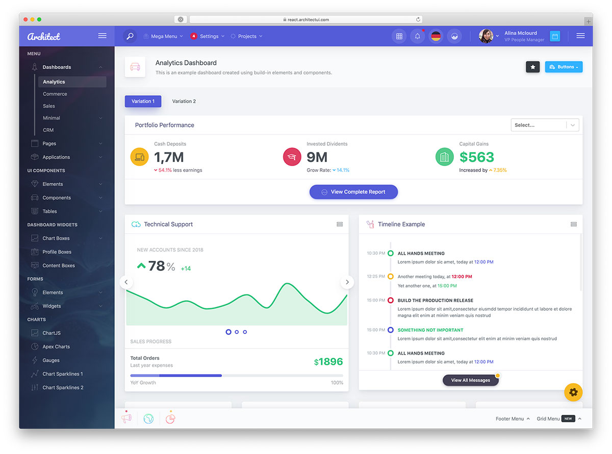 17 Best React Dashboard Templates For Killer Applications