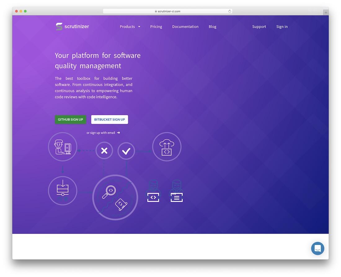 scrutinizer code quality testing tool