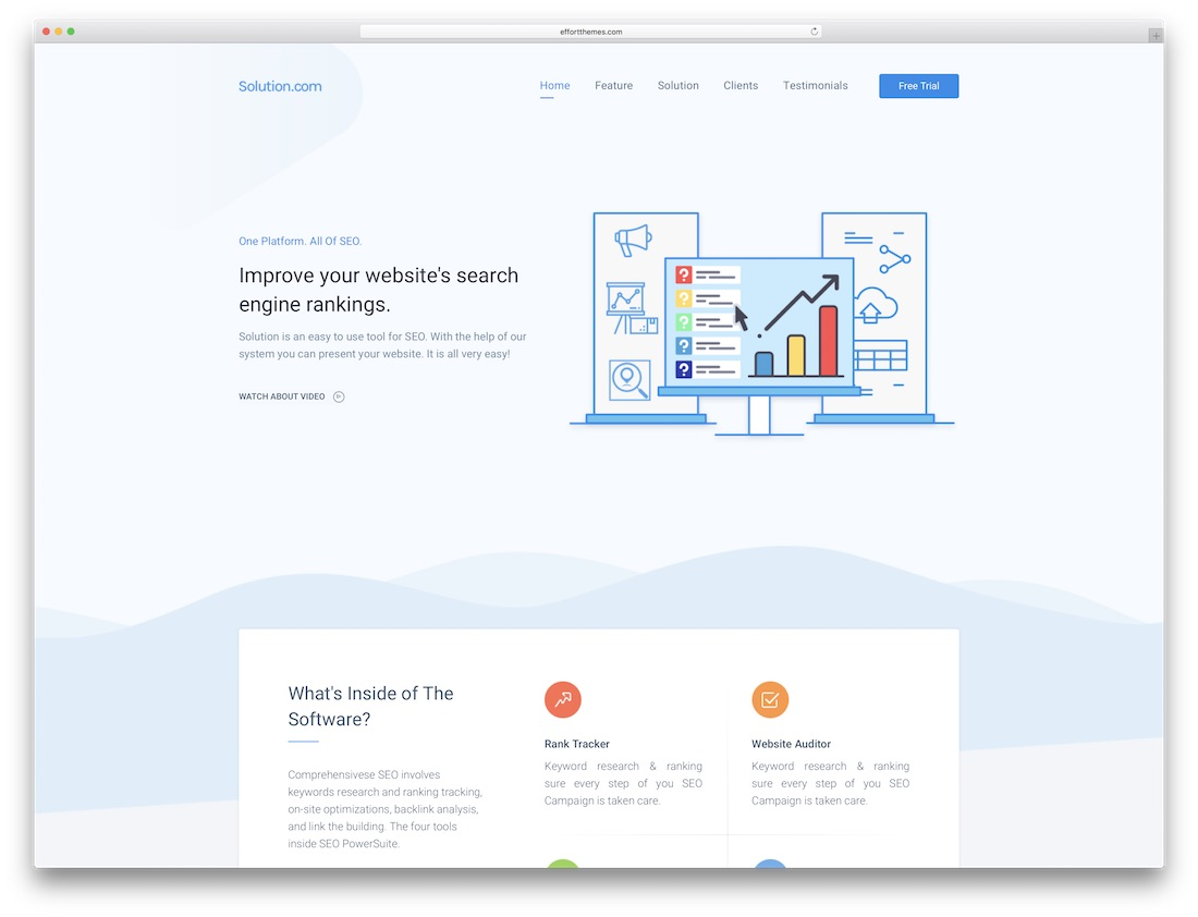 spring software company website template