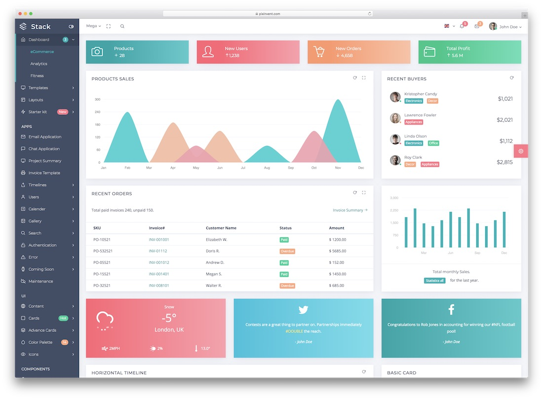 stack admin template