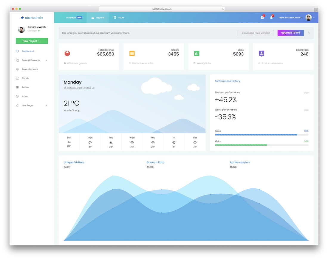 Top 32 Free Responsive HTML5 Admin & Dashboard Templates 2018 - Colorlib