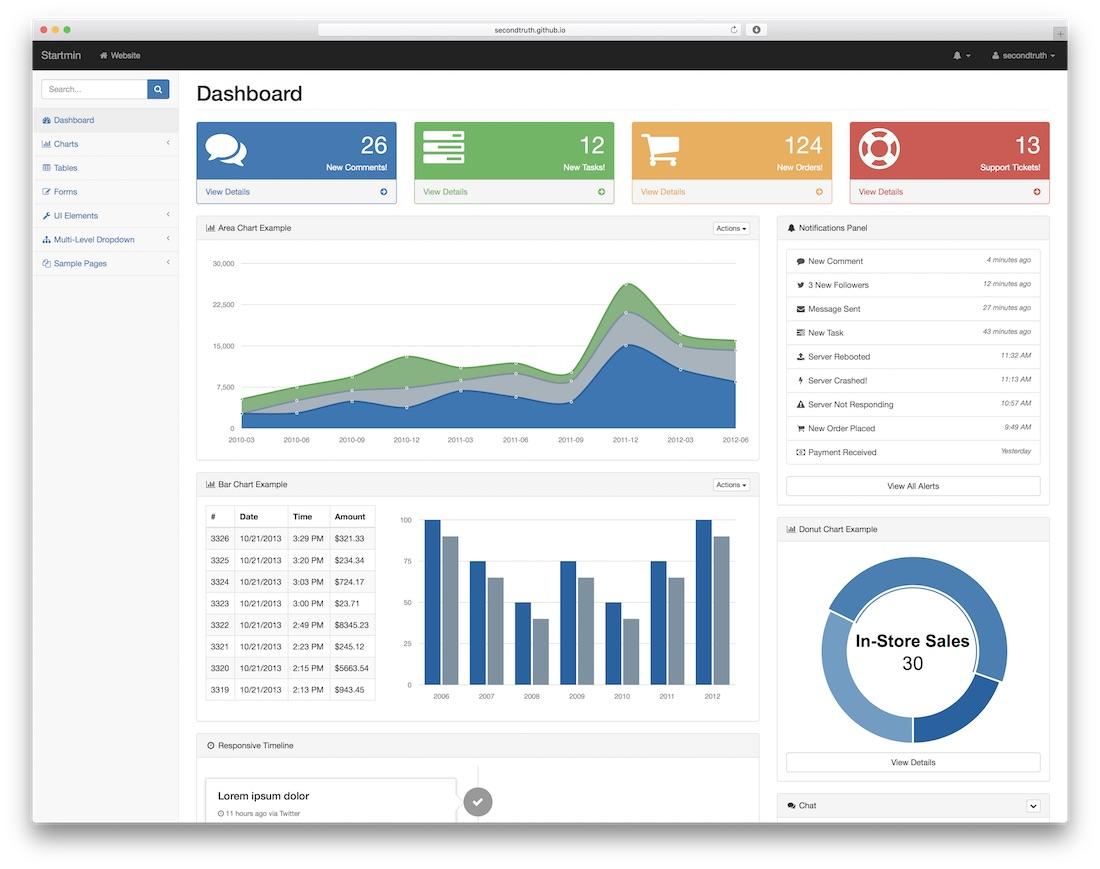 startmin free html5 admin dashboard