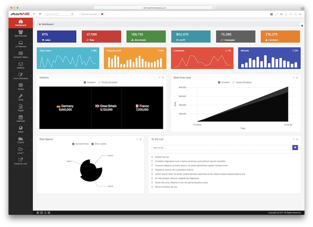 23 best angularjs admin dashboard templates 2018 colorlib startng angularjs admin template maxwellsz