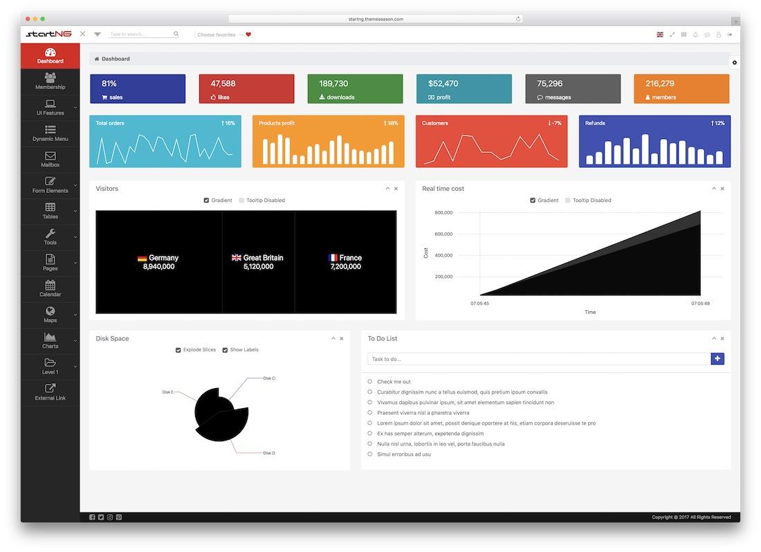 23 Best AngularJS Admin Dashboard Templates 2019 - Colorlib