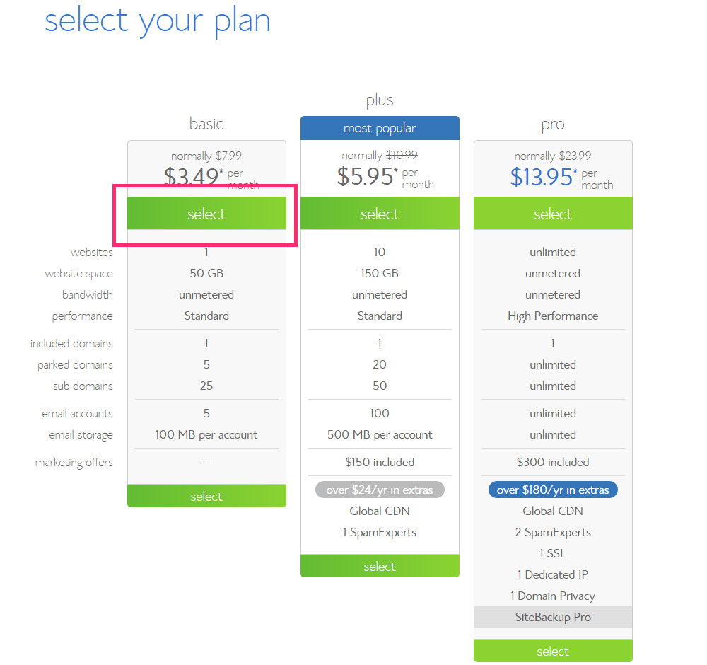 Bluehost's pricing table.