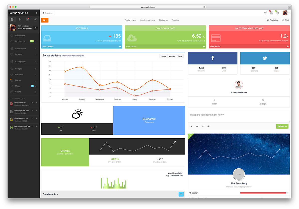 25 best bootstrap 4 admin templates for web apps 2018 colorlib