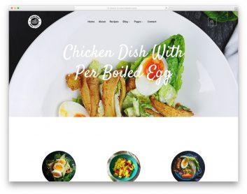 Tastyrecipes Free Template