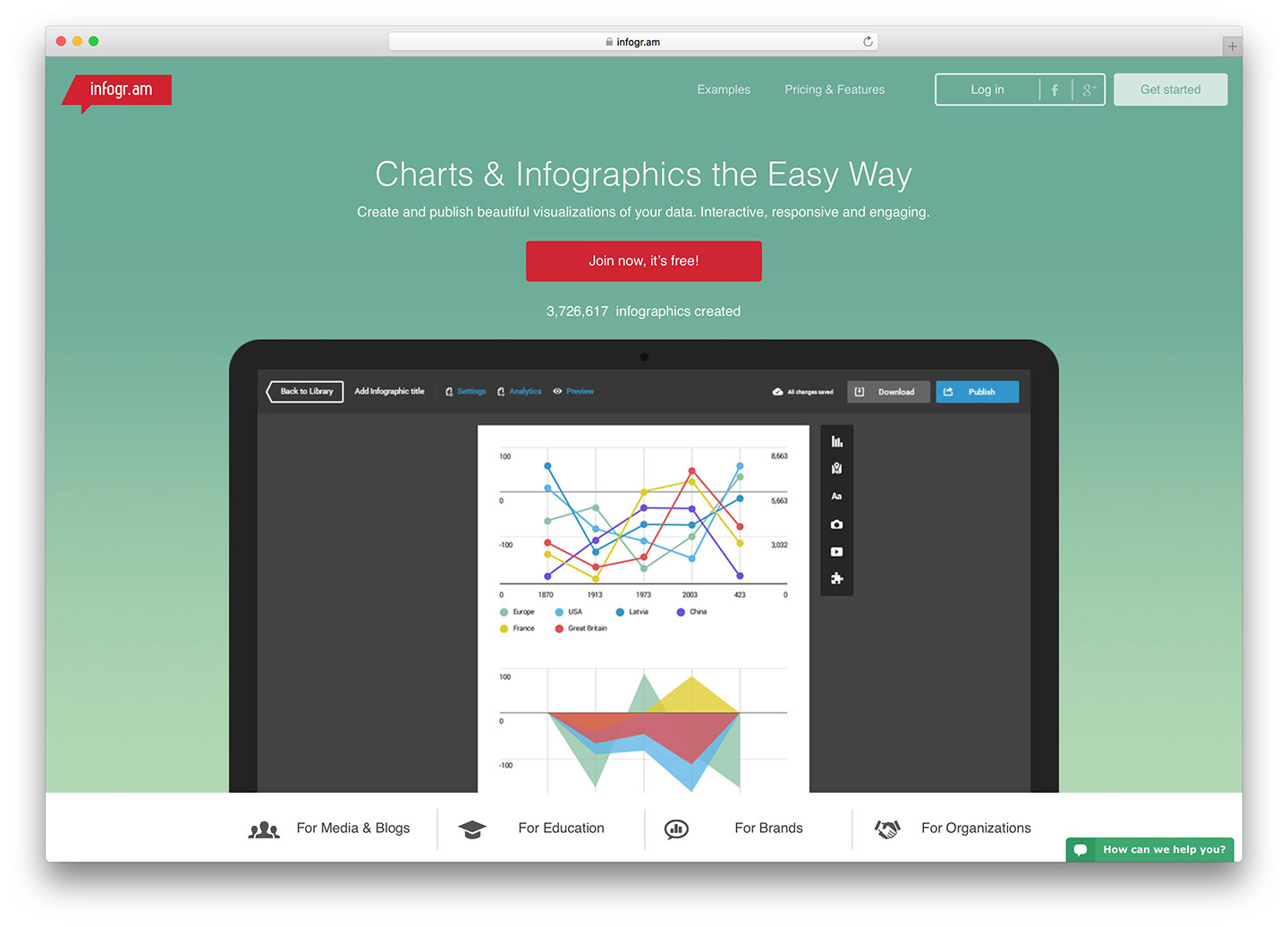 Top 10 Tools For Creating Infographics Online For Beginners 2019
