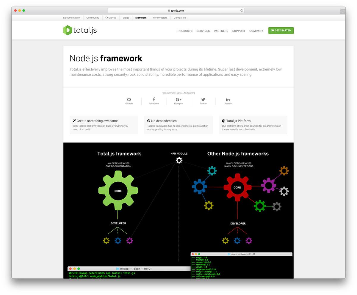 total-js-node-framework