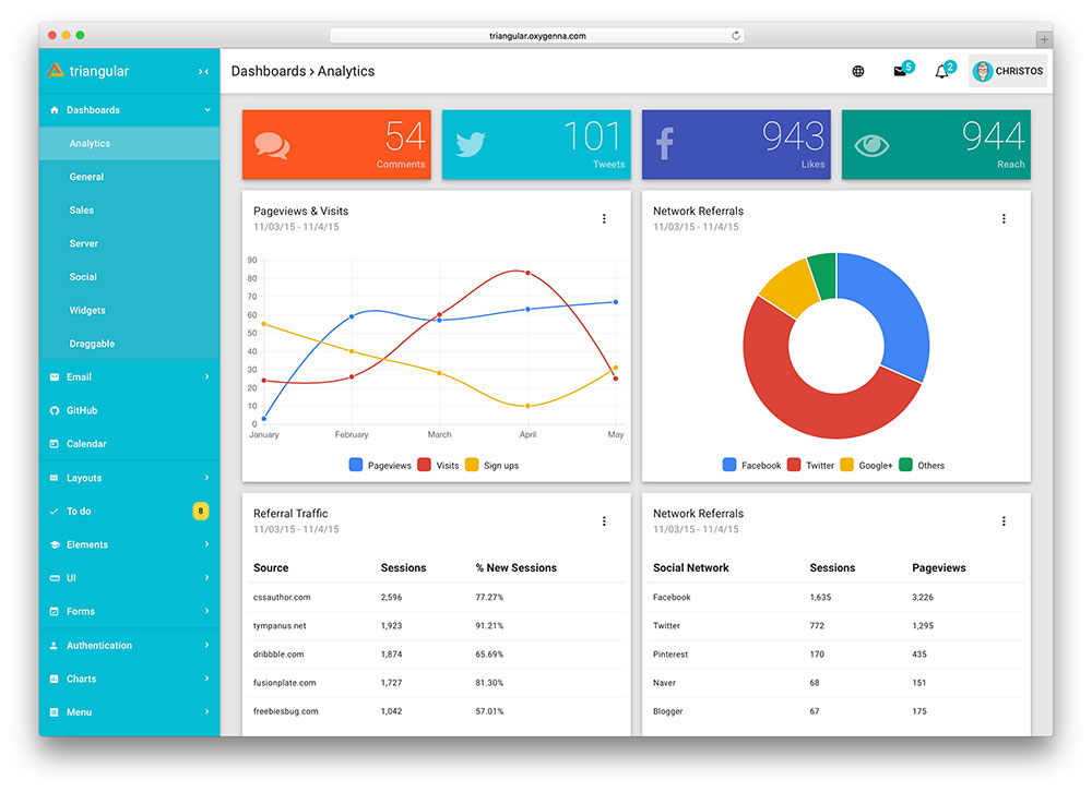 23 best responsive angularjs admin templates 2018 colorlib With angular layout template
