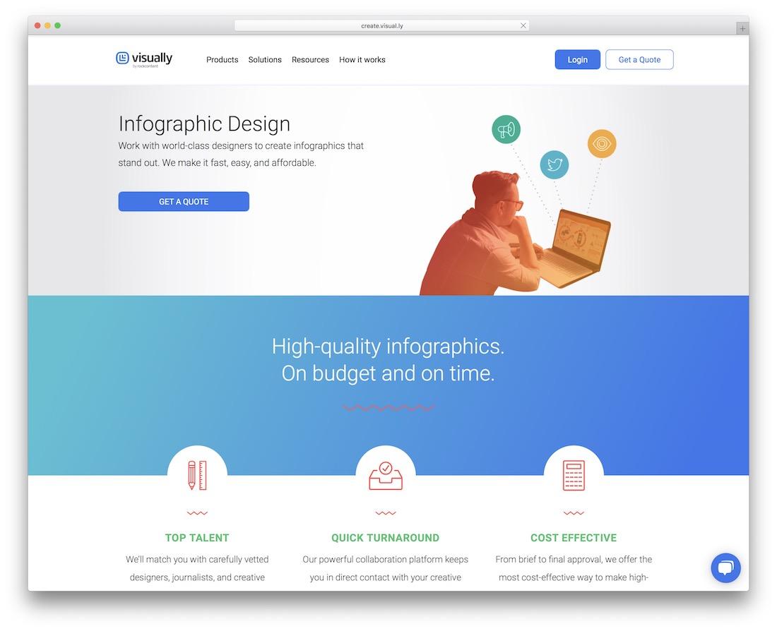 visually infographics builder