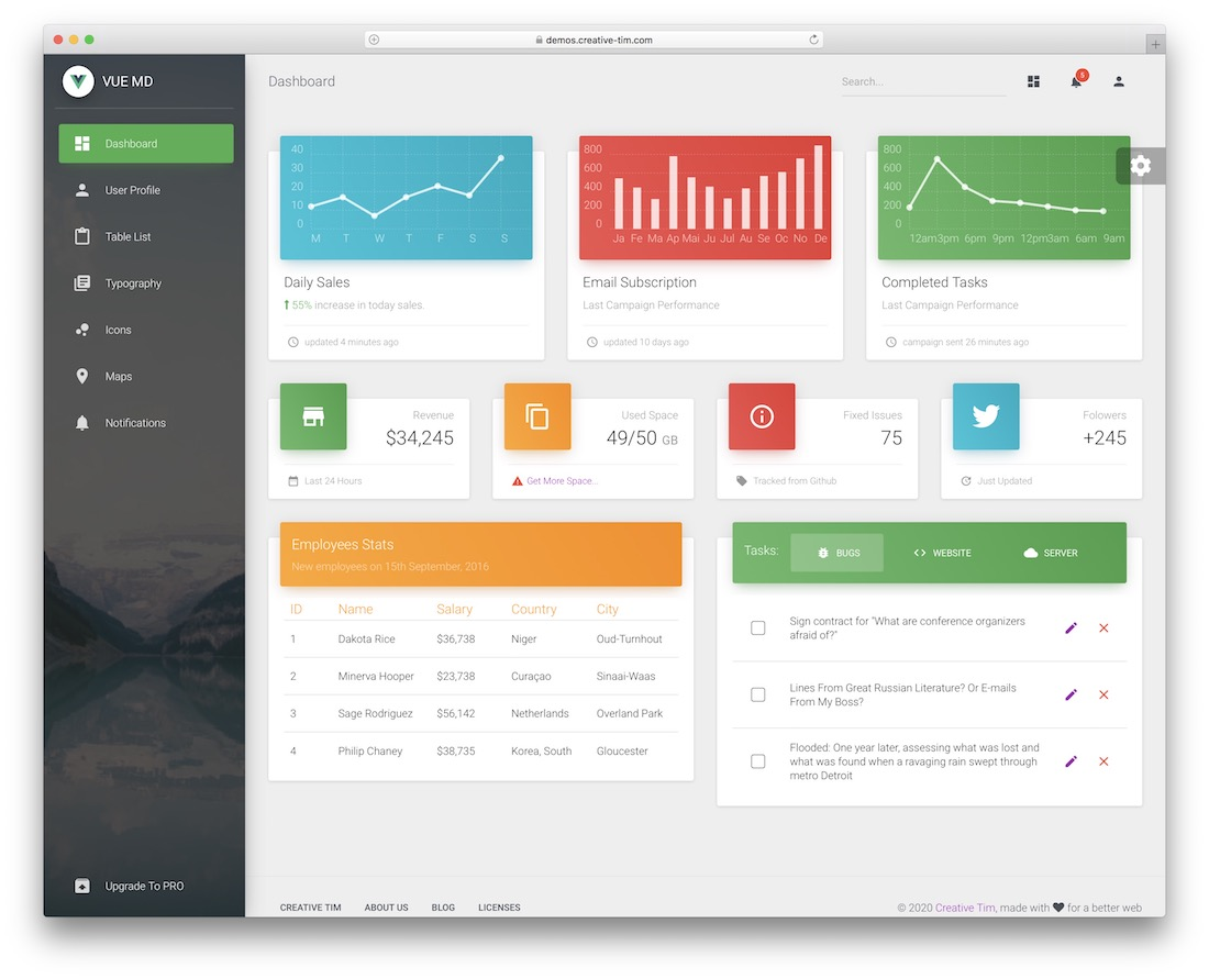 vue material free dashboard templates