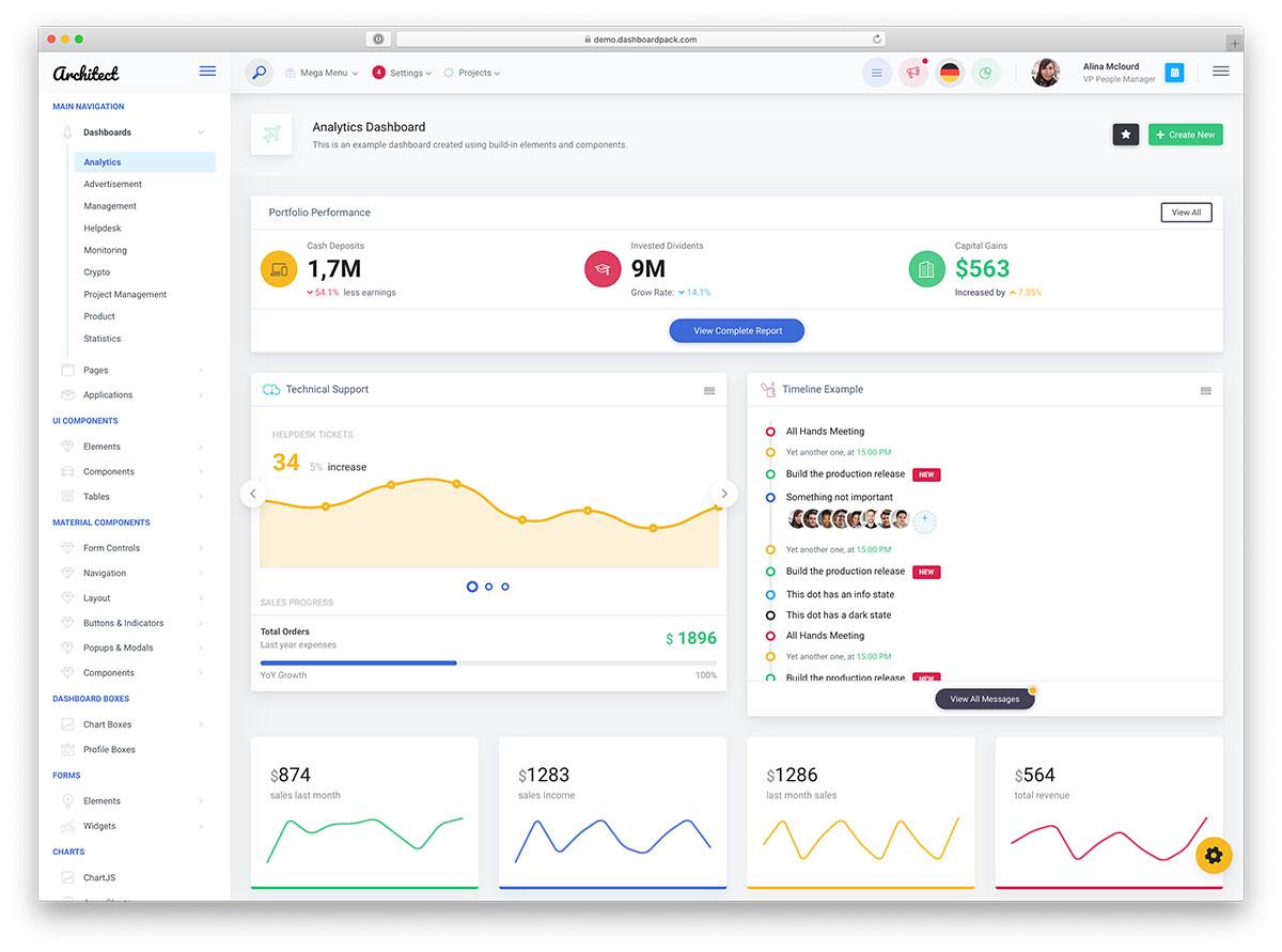 20 Best VueJS Templates For Advanced Web Applications 2020 – Colorlib