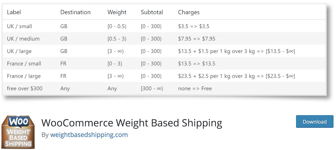 weight based shipping for woocommerce