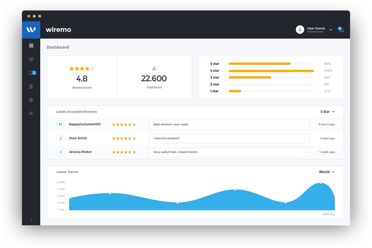 Top 14 Review Plugins for WordPress with Schema Markup 2019