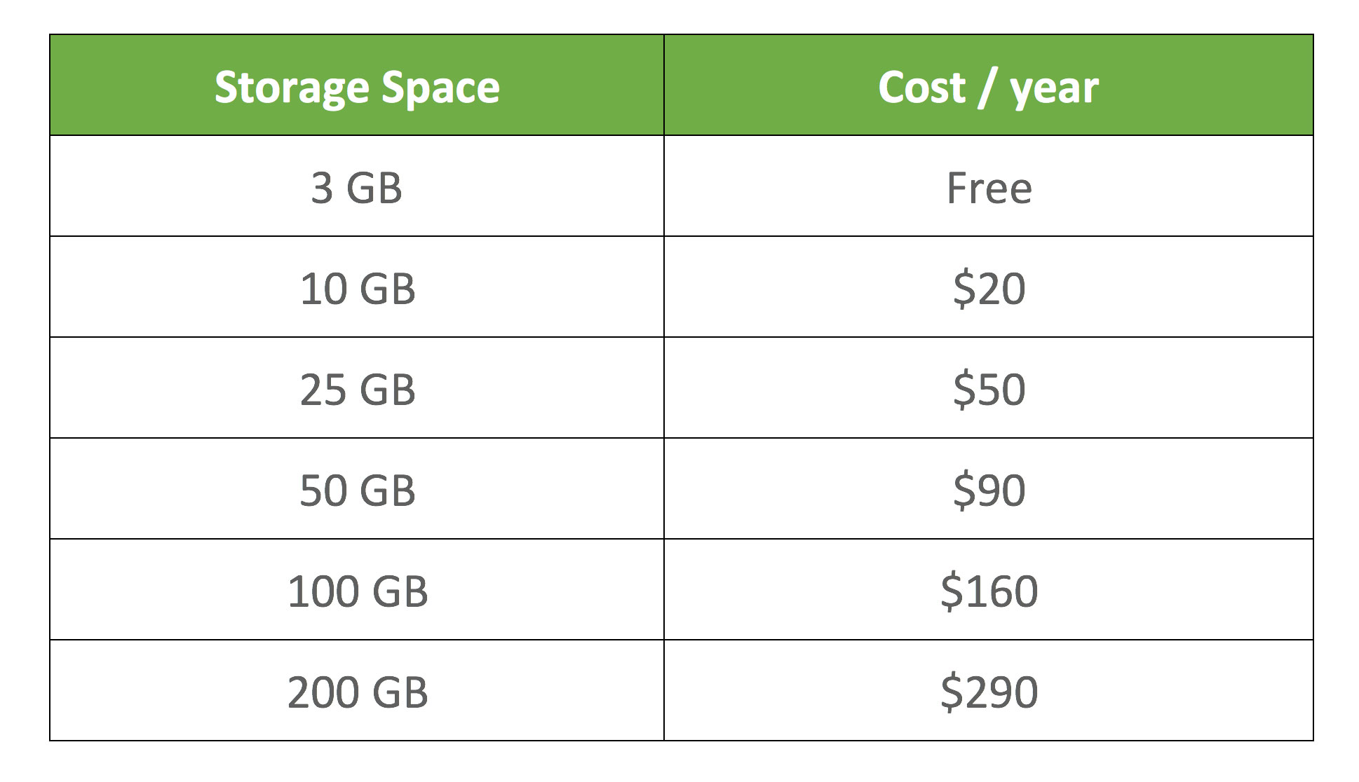 wordpress-com-pricing