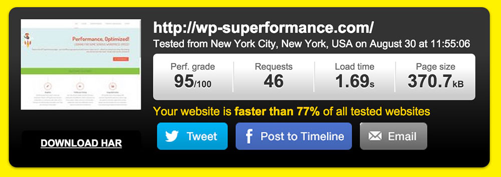 WordPress performance plugin performance