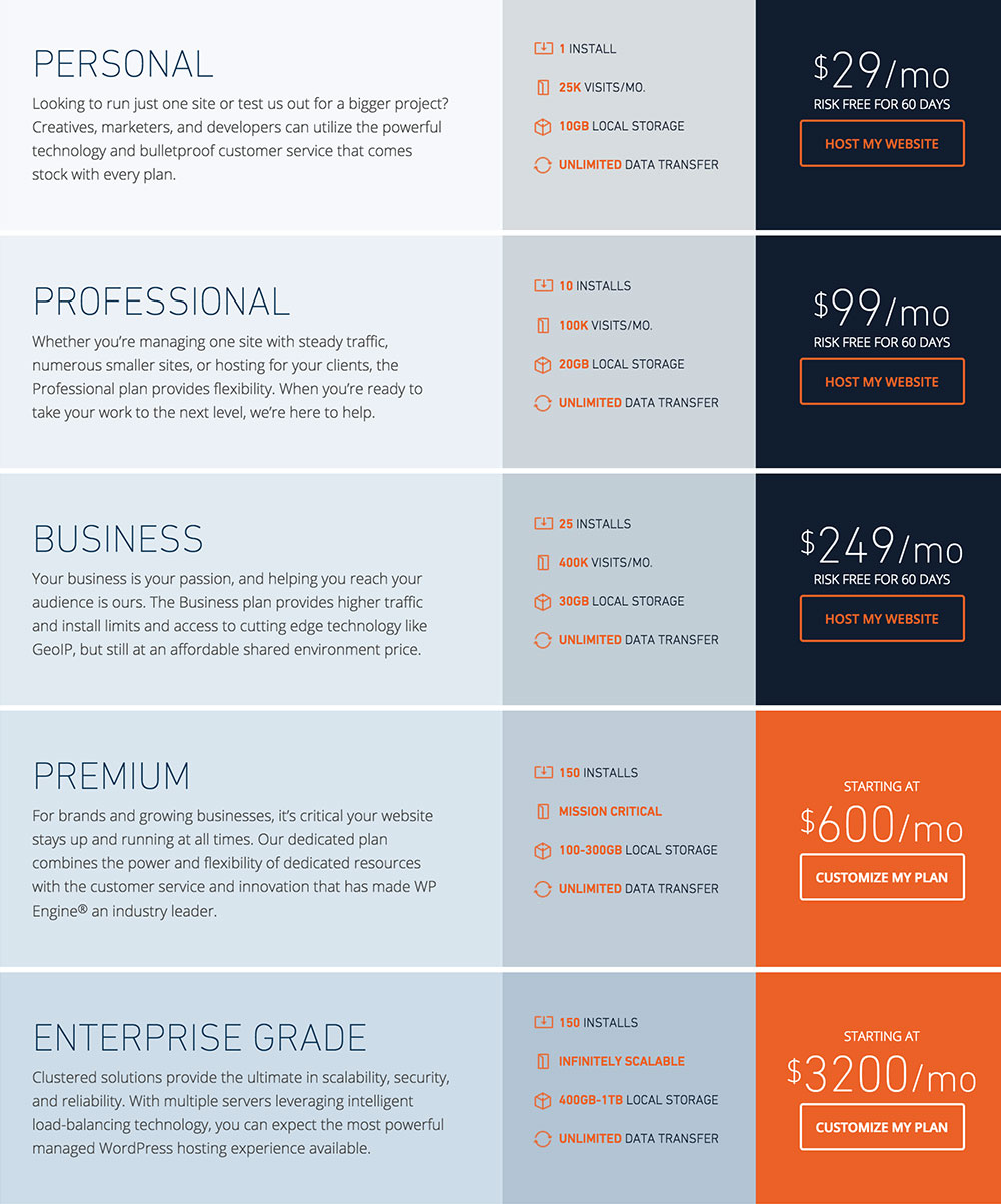 wpengine pricing plan